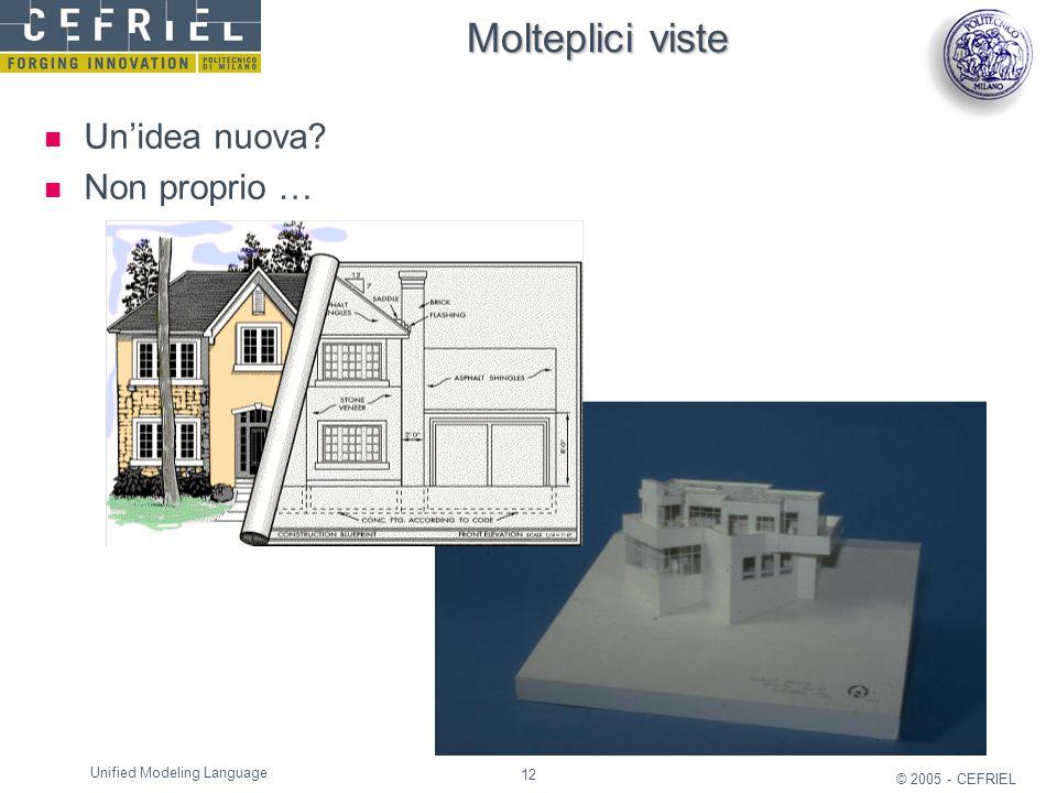 12 © 2005 - CEFRIEL Unified Modeling Language Molteplici viste Un'idea nuova? Non proprio …