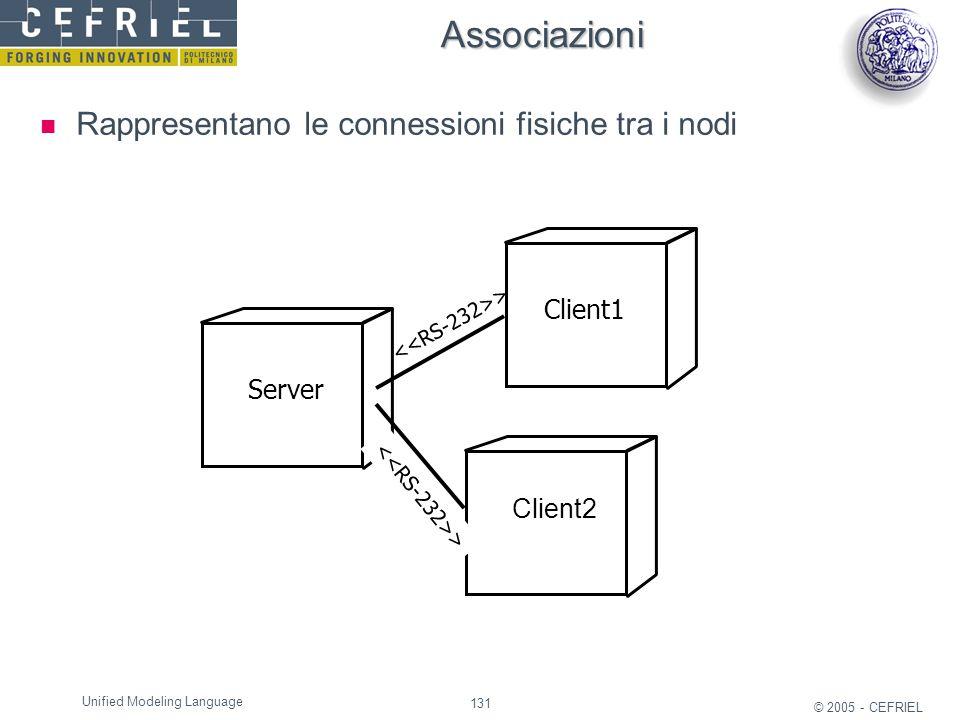 131 © 2005 - CEFRIEL Unified Modeling Language Associazioni Rappresentano le connessioni fisiche tra i nodi Server Client1 Client2 >
