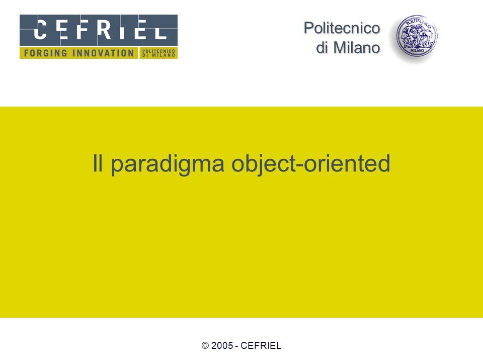 Politecnico di Milano © 2005 - CEFRIEL Il paradigma object-oriented