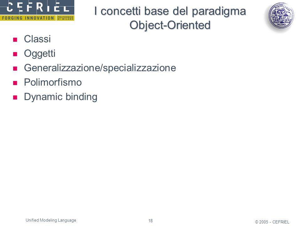 18 © 2005 - CEFRIEL Unified Modeling Language I concetti base del paradigma Object-Oriented Classi Oggetti Generalizzazione/specializzazione Polimorfi