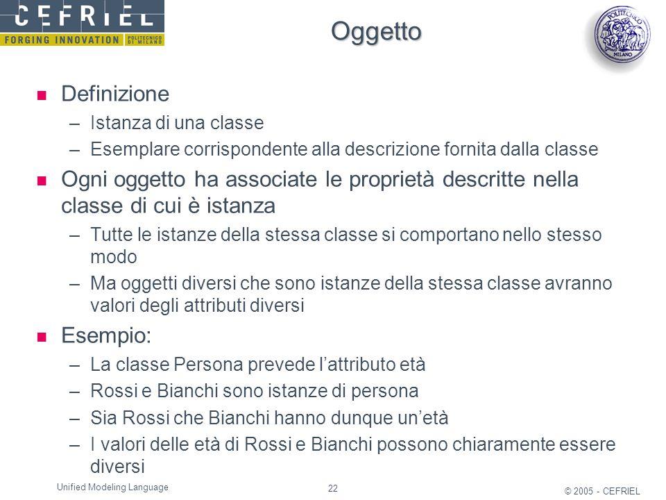 22 © 2005 - CEFRIEL Unified Modeling Language Oggetto Definizione –Istanza di una classe –Esemplare corrispondente alla descrizione fornita dalla clas