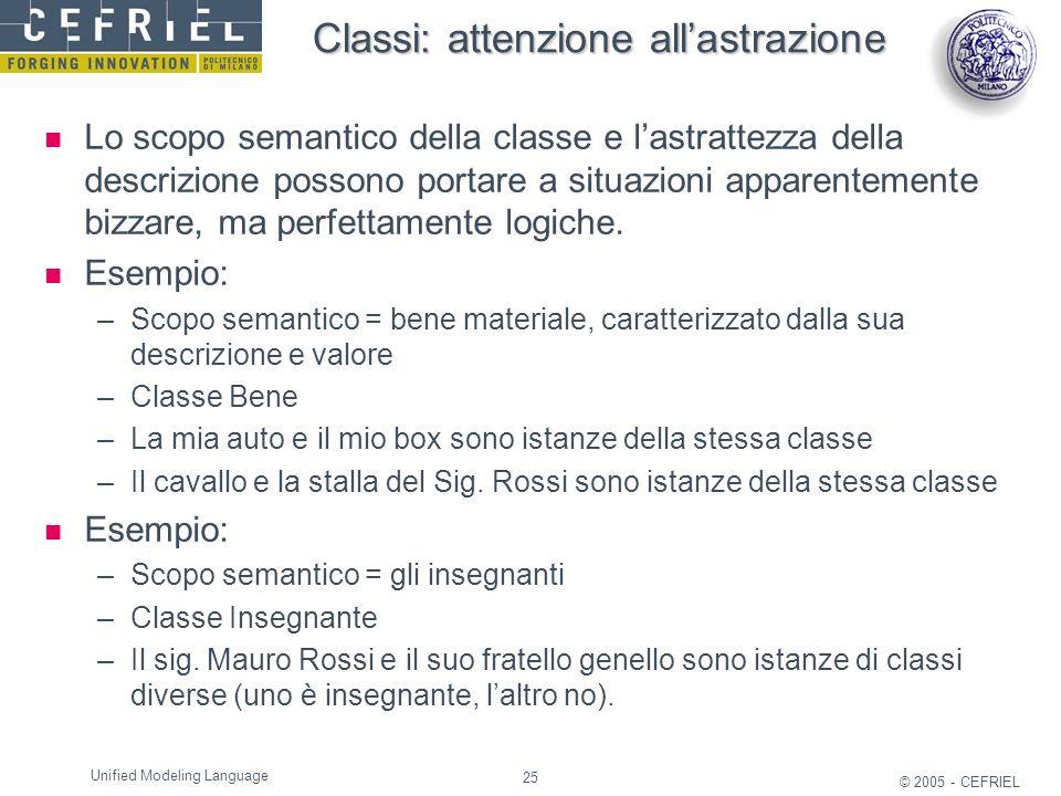 25 © 2005 - CEFRIEL Unified Modeling Language Classi: attenzione all'astrazione Lo scopo semantico della classe e l'astrattezza della descrizione poss