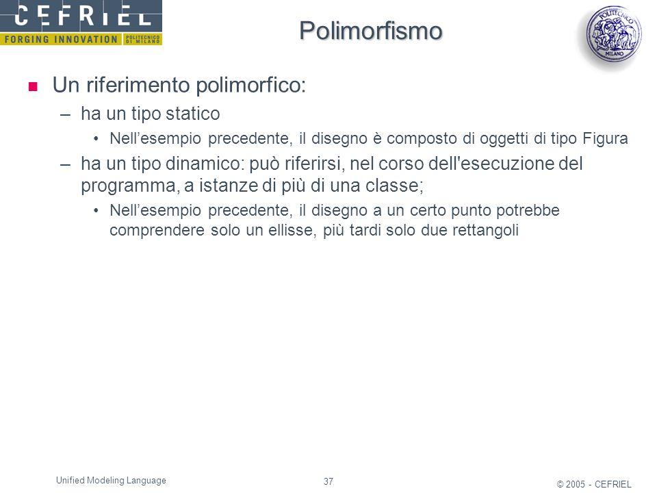 37 © 2005 - CEFRIEL Unified Modeling Language Polimorfismo Un riferimento polimorfico: –ha un tipo statico Nell'esempio precedente, il disegno è compo