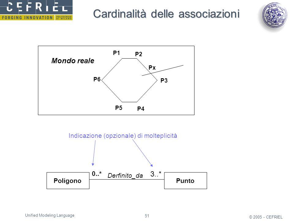 51 © 2005 - CEFRIEL Unified Modeling Language Cardinalità delle associazioni P2 P1 Mondo reale Indicazione (opzionale) di molteplicità 0..* PoligonoPu