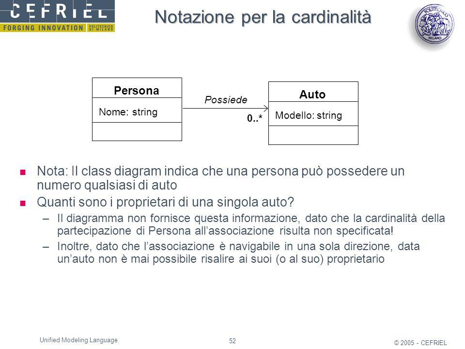 52 © 2005 - CEFRIEL Unified Modeling Language Notazione per la cardinalità Nota: Il class diagram indica che una persona può possedere un numero quals
