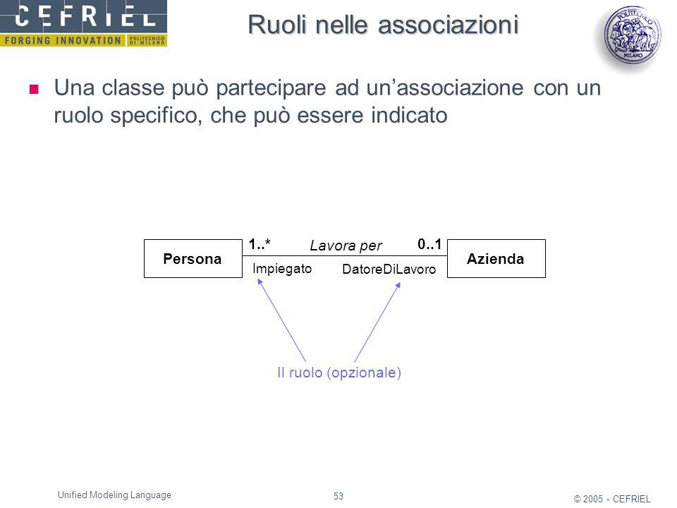 53 © 2005 - CEFRIEL Unified Modeling Language PersonaAzienda Lavora per Impiegato DatoreDiLavoro Il ruolo (opzionale) 1..*0..1 Ruoli nelle associazion
