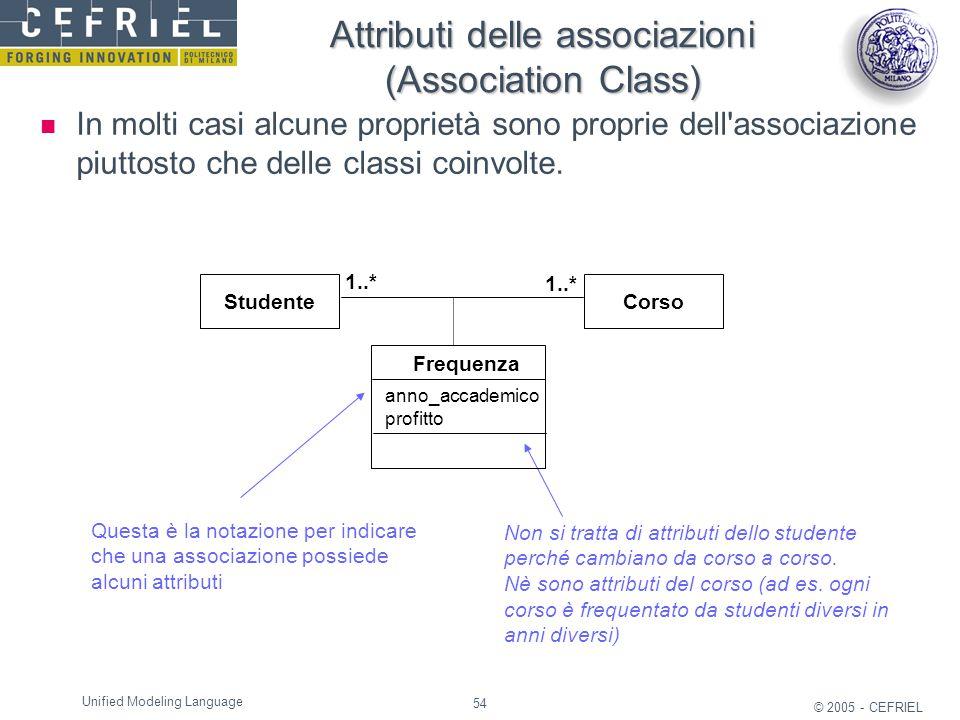 54 © 2005 - CEFRIEL Unified Modeling Language StudenteCorso Frequenza anno_accademico profitto Questa è la notazione per indicare che una associazione