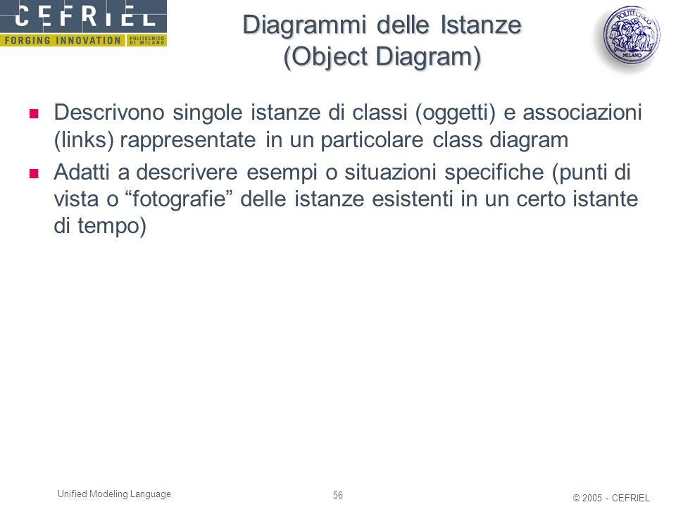 56 © 2005 - CEFRIEL Unified Modeling Language Diagrammi delle Istanze (Object Diagram) Descrivono singole istanze di classi (oggetti) e associazioni (