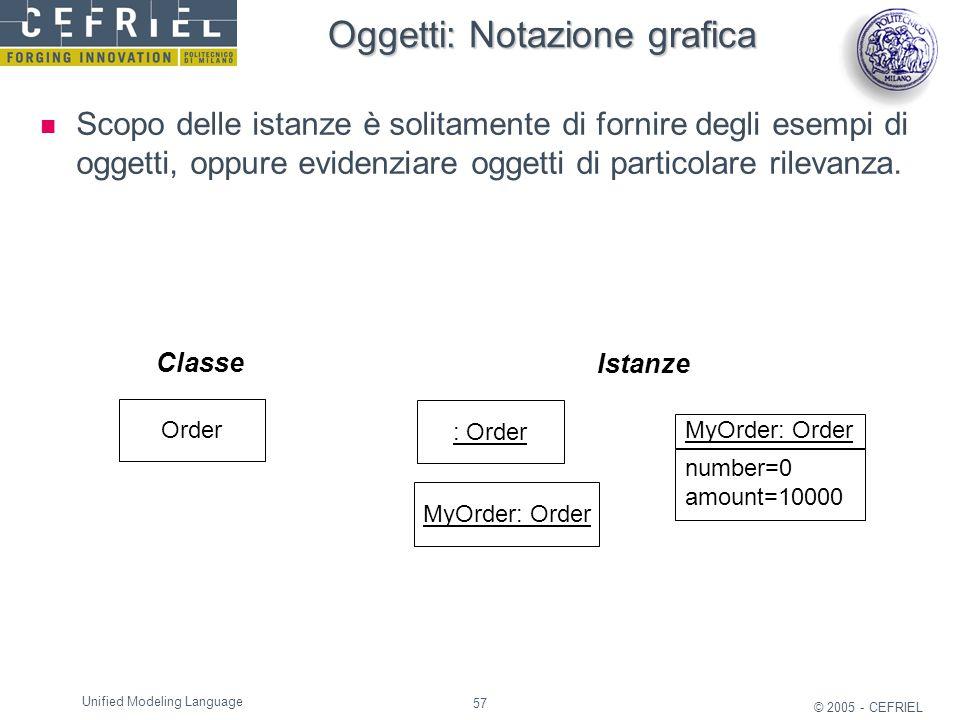 57 © 2005 - CEFRIEL Unified Modeling Language Order Classe Istanze MyOrder: Order : Order Oggetti: Notazione grafica Scopo delle istanze è solitamente