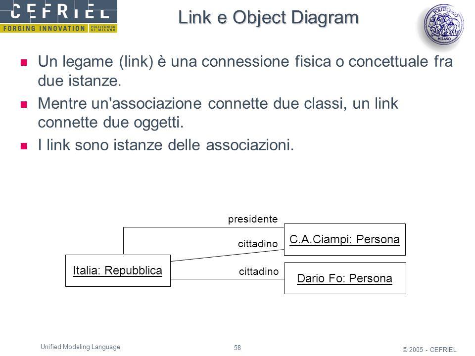 58 © 2005 - CEFRIEL Unified Modeling Language presidente cittadino Italia: Repubblica C.A.Ciampi: Persona Dario Fo: Persona cittadino Link e Object Di