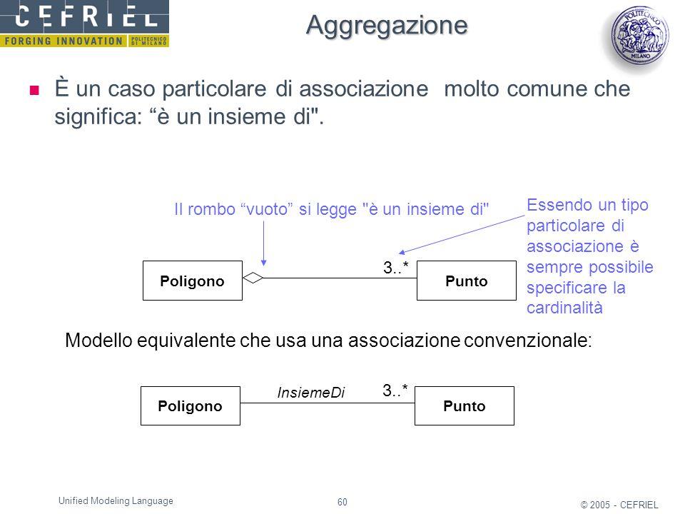 60 © 2005 - CEFRIEL Unified Modeling Language PoligonoPunto InsiemeDi Modello equivalente che usa una associazione convenzionale: PoligonoPunto Il rom