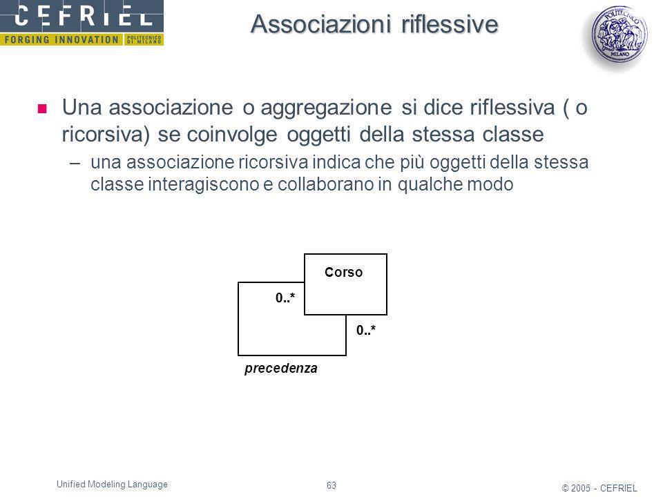 63 © 2005 - CEFRIEL Unified Modeling Language Associazioni riflessive Una associazione o aggregazione si dice riflessiva ( o ricorsiva) se coinvolge o