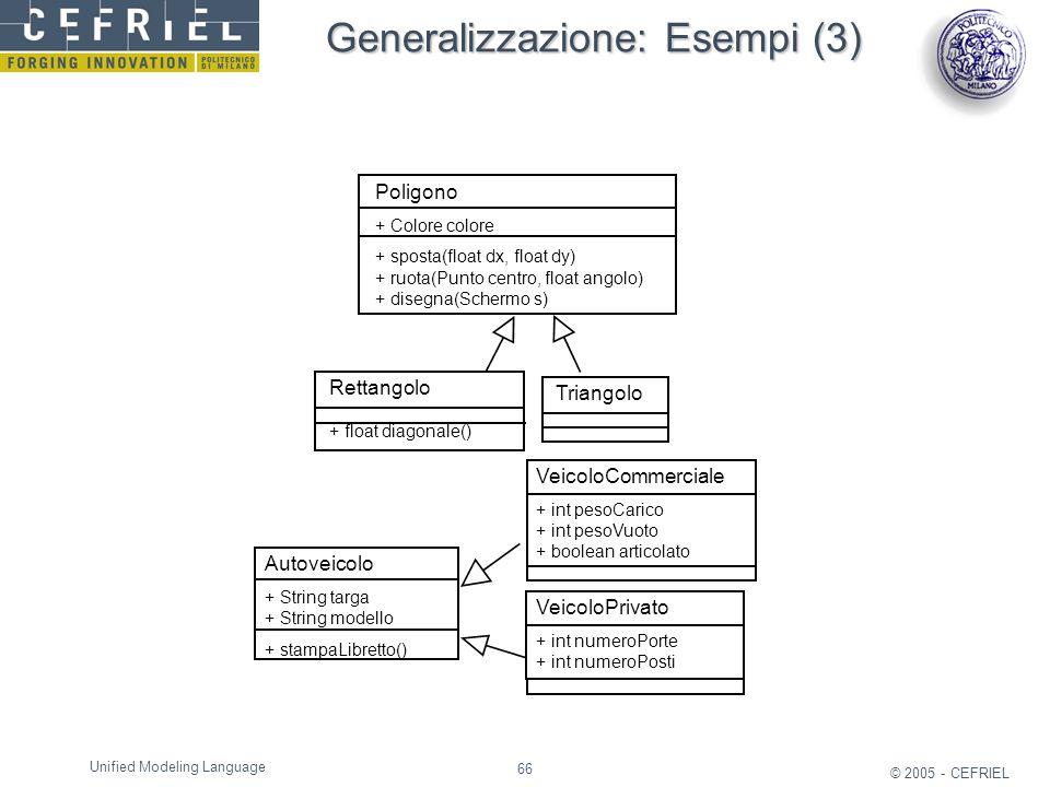 66 © 2005 - CEFRIEL Unified Modeling Language Generalizzazione: Esempi (3) Triangolo Rettangolo + float diagonale() Poligono + Colore colore + sposta(