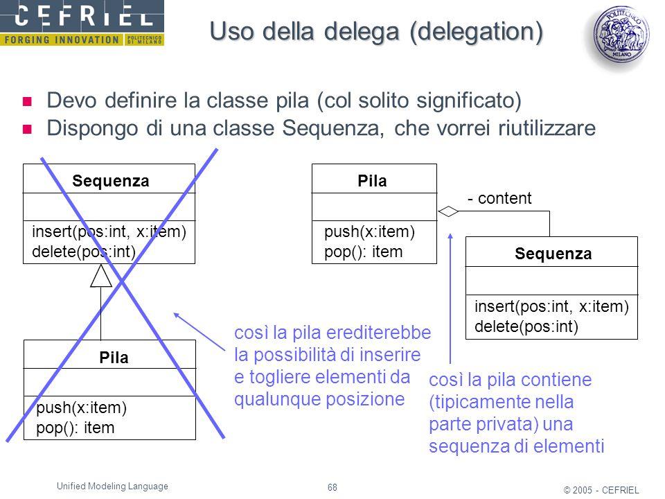 68 © 2005 - CEFRIEL Unified Modeling Language Uso della delega (delegation) Devo definire la classe pila (col solito significato) Dispongo di una clas