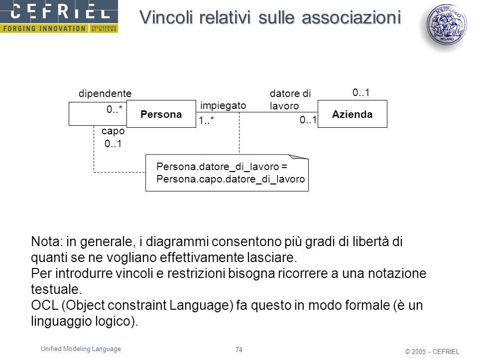 74 © 2005 - CEFRIEL Unified Modeling Language PersonaAzienda impiegato 0..1 dipendente 0..1 1..* datore di lavoro 0..1 0..* capo Vincoli relativi sull