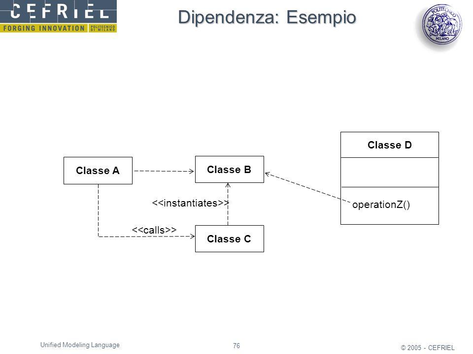 76 © 2005 - CEFRIEL Unified Modeling Language Classe A Classe B Classe C Classe D operationZ() > Dipendenza: Esempio