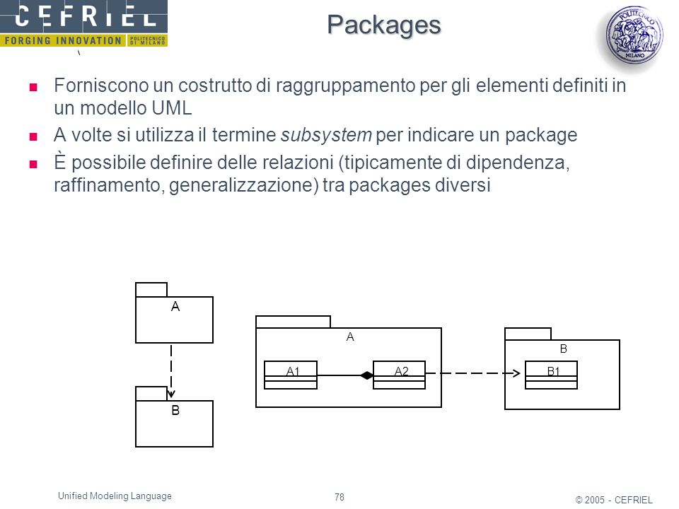 78 © 2005 - CEFRIEL Unified Modeling Language Forniscono un costrutto di raggruppamento per gli elementi definiti in un modello UML A volte si utilizz