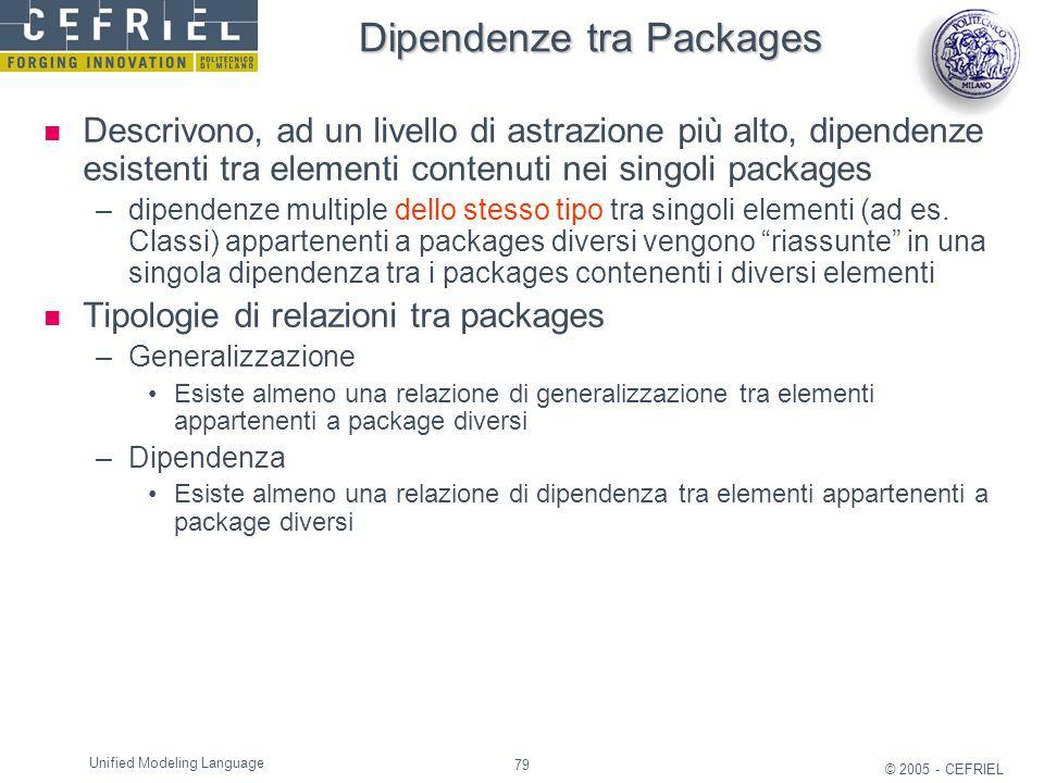 79 © 2005 - CEFRIEL Unified Modeling Language Dipendenze tra Packages Descrivono, ad un livello di astrazione più alto, dipendenze esistenti tra eleme