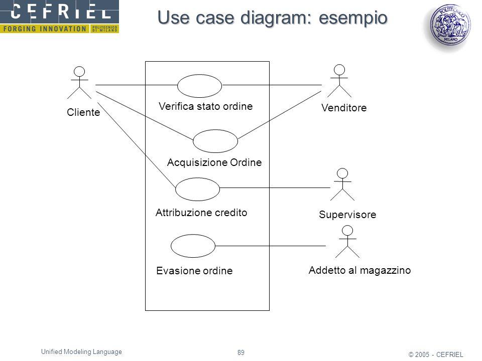 89 © 2005 - CEFRIEL Unified Modeling Language Use case diagram: esempio Venditore Verifica stato ordine Acquisizione Ordine Addetto al magazzino Evasi