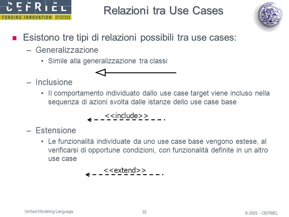 92 © 2005 - CEFRIEL Unified Modeling Language Relazioni tra Use Cases Esistono tre tipi di relazioni possibili tra use cases: –Generalizzazione Simile