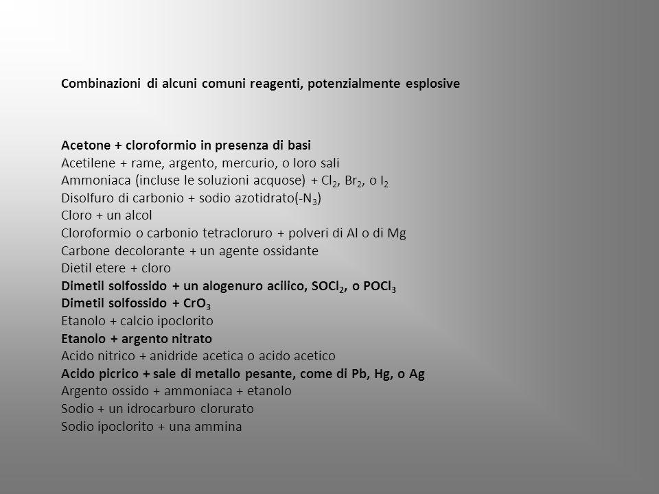 Combinazioni di alcuni comuni reagenti, potenzialmente esplosive Acetone + cloroformio in presenza di basi Acetilene + rame, argento, mercurio, o loro sali Ammoniaca (incluse le soluzioni acquose) + Cl 2, Br 2, o I 2 Disolfuro di carbonio + sodio azotidrato(-N 3 ) Cloro + un alcol Cloroformio o carbonio tetracloruro + polveri di Al o di Mg Carbone decolorante + un agente ossidante Dietil etere + cloro Dimetil solfossido + un alogenuro acilico, SOCl 2, o POCl 3 Dimetil solfossido + CrO 3 Etanolo + calcio ipoclorito Etanolo + argento nitrato Acido nitrico + anidride acetica o acido acetico Acido picrico + sale di metallo pesante, come di Pb, Hg, o Ag Argento ossido + ammoniaca + etanolo Sodio + un idrocarburo clorurato Sodio ipoclorito + una ammina