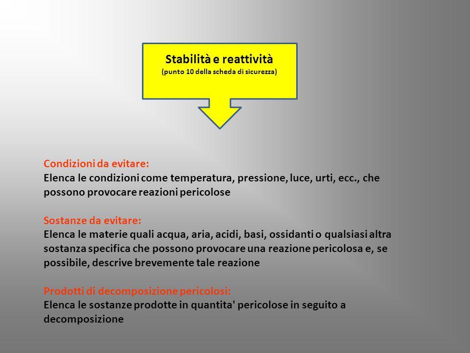 Condizioni da evitare: Elenca le condizioni come temperatura, pressione, luce, urti, ecc., che possono provocare reazioni pericolose Sostanze da evita