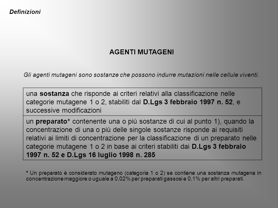 una sostanza che risponde ai criteri relativi alla classificazione nelle categorie mutagene 1 o 2, stabiliti dal D.Lgs 3 febbraio 1997 n. 52, e succes