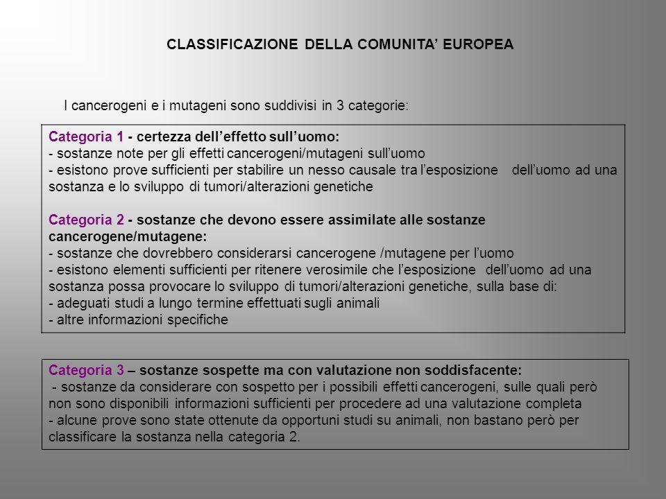 CLASSIFICAZIONE DELLA COMUNITA' EUROPEA Categoria 1 - certezza dell'effetto sull'uomo: - sostanze note per gli effetti cancerogeni/mutageni sull'uomo
