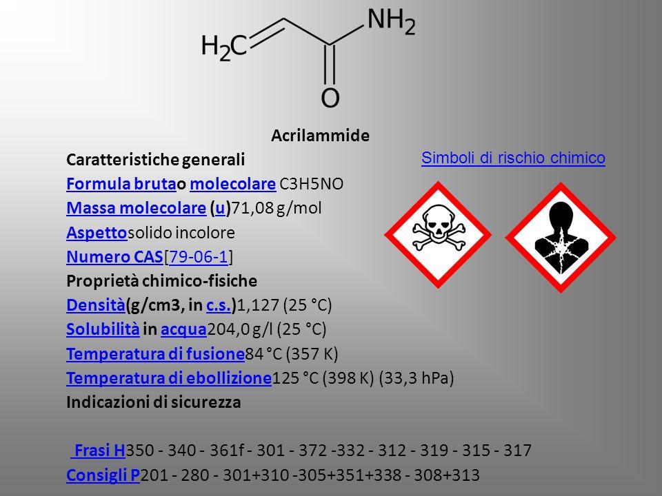 Acrilammide Caratteristiche generali Formula brutaFormula brutao molecolare C3H5NOmolecolare Massa molecolareMassa molecolare (u)71,08 g/molu AspettoAspettosolido incolore Numero CASNumero CAS[79-06-1]79-06-1 Proprietà chimico-fisiche DensitàDensità(g/cm3, in c.s.)1,127 (25 °C)c.s.