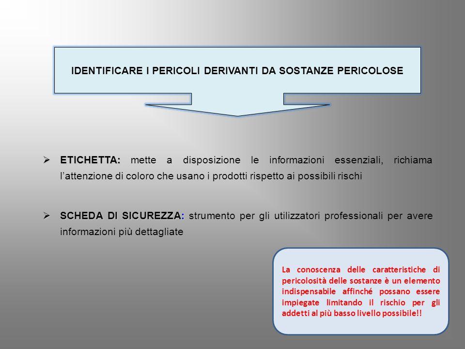 ETICHETTA:  ETICHETTA: mette a disposizione le informazioni essenziali, richiama l'attenzione di coloro che usano i prodotti rispetto ai possibili