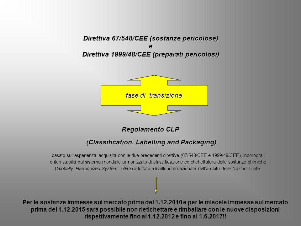Direttiva 67/548/CEE (sostanze pericolose) e Direttiva 1999/48/CEE (preparati pericolosi) Regolamento CLP (Classification, Labelling and Packaging) (Classification, Labelling and Packaging) basato sull'esperienza acquisita con le due precedenti direttive (67/548/CEE e 1999/48/CEE), incorpora i criteri stabiliti dal sistema mondiale armonizzato di classificazione ed etichettatura delle sostanze chimiche (Globally Harmonized System - GHS) adottato a livello internazionale nell'ambito delle Nazioni Unite.