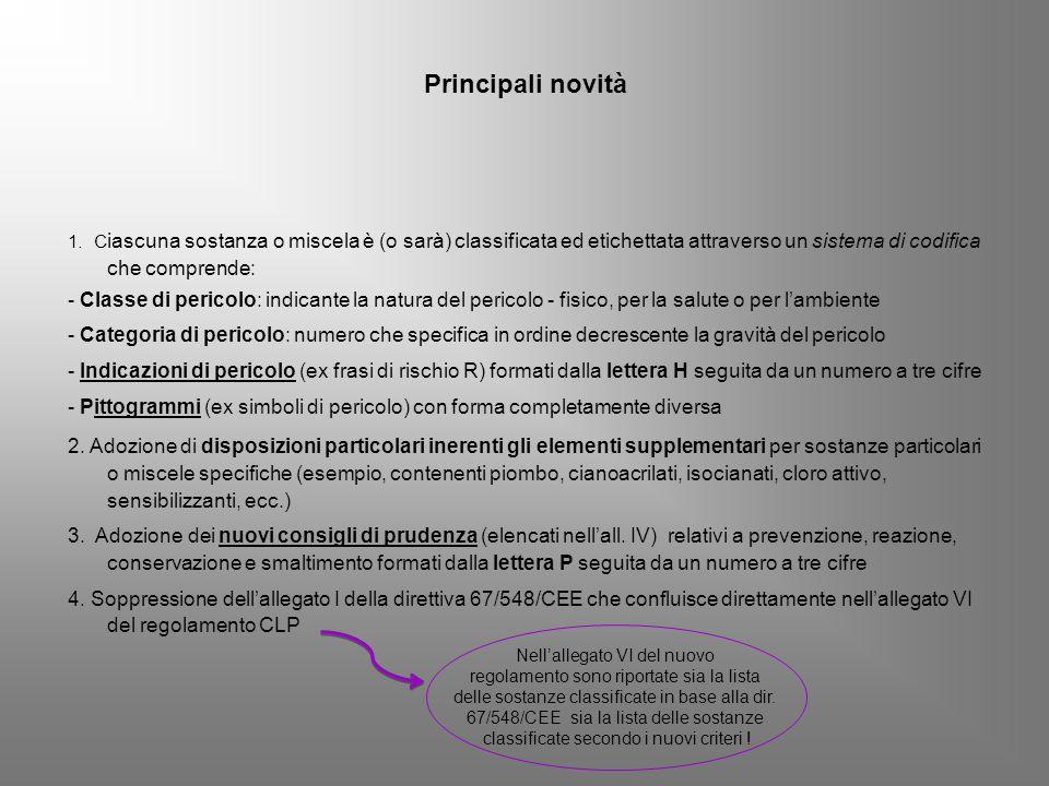 Principali novità 1.