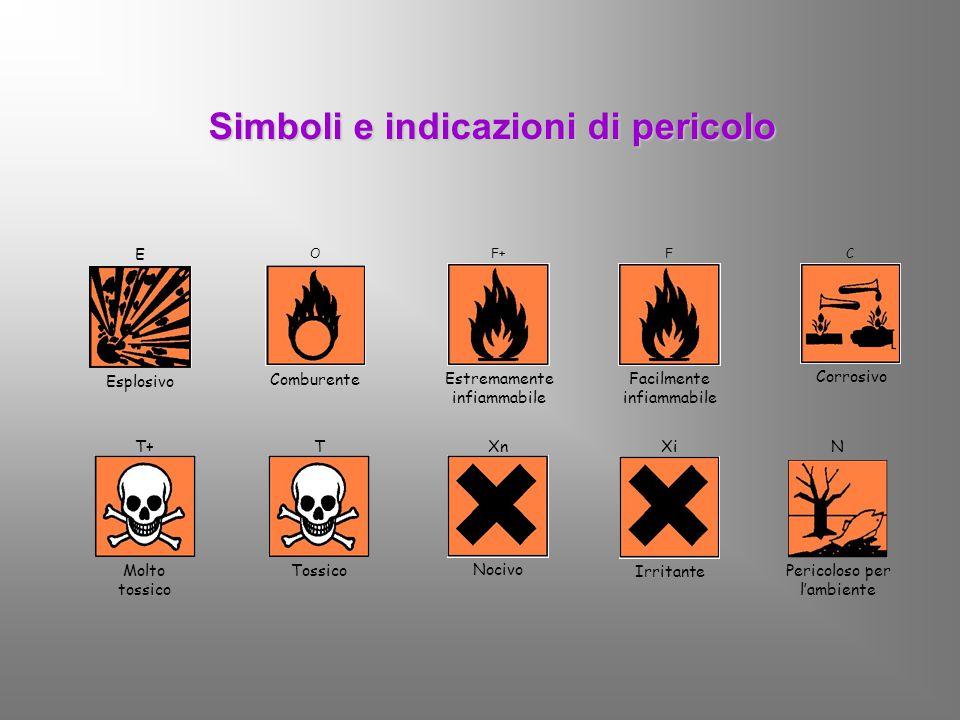 Simboli e indicazioni di pericolo Esplosivo E Comburente O Estremamente infiammabile F+ Facilmente infiammabile F Molto tossico T+ Tossico T Nocivo Xn