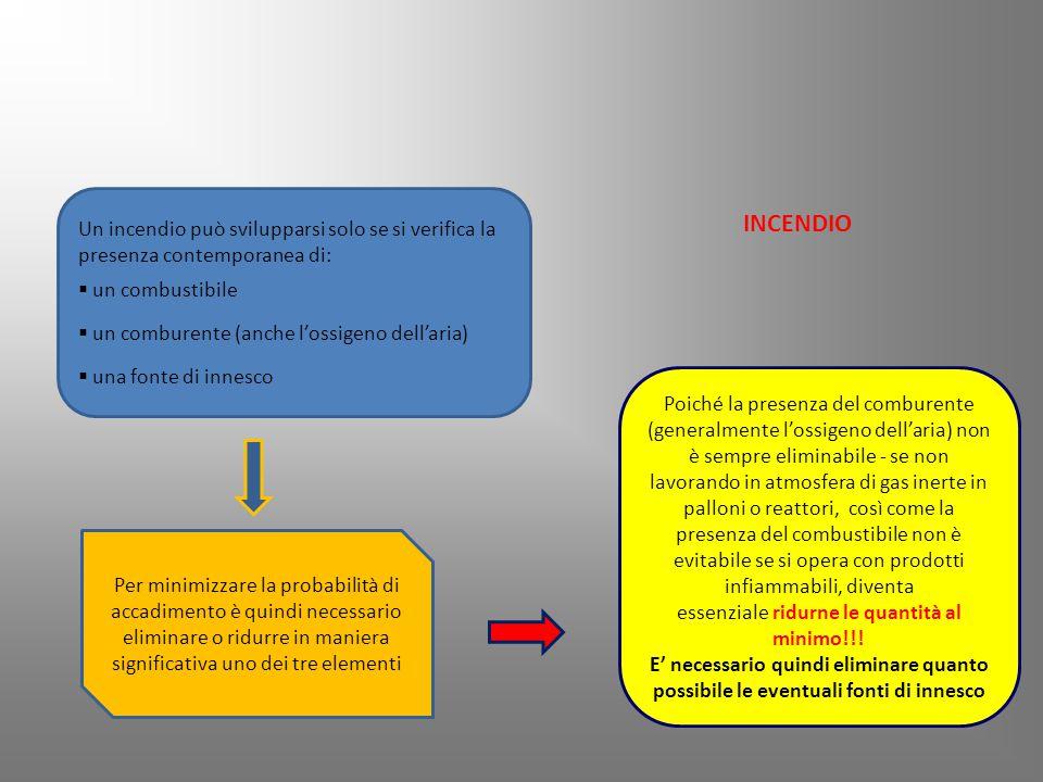 CLASSIFICAZIONE DELLA COMUNITA' EUROPEA Categoria 1 - certezza dell'effetto sull'uomo: - sostanze note per gli effetti cancerogeni/mutageni sull'uomo - esistono prove sufficienti per stabilire un nesso causale tra l'esposizione dell'uomo ad una sostanza e lo sviluppo di tumori/alterazioni genetiche Categoria 2 - sostanze che devono essere assimilate alle sostanze cancerogene/mutagene: - sostanze che dovrebbero considerarsi cancerogene /mutagene per l'uomo - esistono elementi sufficienti per ritenere verosimile che l'esposizione dell'uomo ad una sostanza possa provocare lo sviluppo di tumori/alterazioni genetiche, sulla base di: - adeguati studi a lungo termine effettuati sugli animali - altre informazioni specifiche I cancerogeni e i mutageni sono suddivisi in 3 categorie: Categoria 3 – sostanze sospette ma con valutazione non soddisfacente: - sostanze da considerare con sospetto per i possibili effetti cancerogeni, sulle quali però non sono disponibili informazioni sufficienti per procedere ad una valutazione completa - alcune prove sono state ottenute da opportuni studi su animali, non bastano però per classificare la sostanza nella categoria 2.