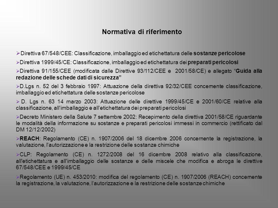  Direttiva 67/548/CEE: Classificazione, imballaggio ed etichettatura delle sostanze pericolose  Direttiva 1999/45/CE: Classificazione, imballaggio ed etichettatura dei preparati pericolosi  Direttiva 91/155/CEE (modificata dalle Direttive 93/112/CEE e 2001/58/CE) e allegato Guida alla redazione delle schede dati di sicurezza  D.Lgs n.