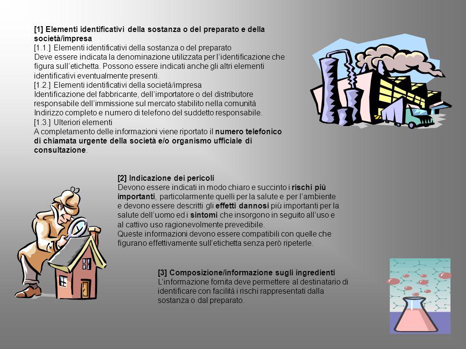 [1] Elementi identificativi della sostanza o del preparato e della società/impresa [1.1.] Elementi identificativi della sostanza o del preparato Deve essere indicata la denominazione utilizzata per l'identificazione che figura sull'etichetta.