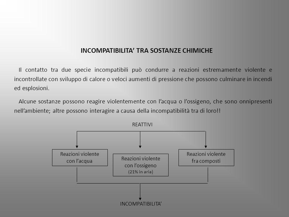 Cappe chimiche La cappa chimica occorre che sia dotata della dichiarazione di conformità alla norma UNI EN 14175 e della marcatura CE; tale dichiarazione deve contenere anche la conformità dello strumento dell'indicatore del flusso di aria.