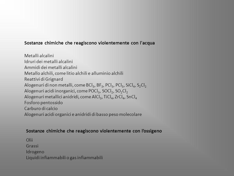 SostanzaTenere separata da: AcetileneCloro, bromo, rame, fluoro, argento, mercurio Acetone Acido nitrico, acido solforico, perossido di idrogeno, cloroformio, bromoformio, metalli alcalini Acidi fortiBasi forti Acido acetico Acido cromico, acido nitrico, acido perclorico, perossidi, permanganati, glicole etilenico Acido cianidricoAcido nitrico, alcali Acido cromico Acido acetico, canfora, naftalina, glicerina, trementina, alcool, liquidi infiammabili Acido fluoridricoAmmoniaca Acido nitrico concentrato Acetone, anilina, acido acetico, acido cromico, acido cianidrico, idrogeno solforato, liquidi e gas infiammabili Acido ossalicoArgento, mercurio INCOMPATIBILITA TRA SOSTANZE …segue