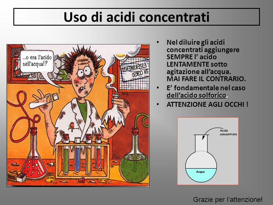 Uso di acidi concentrati Grazie per l'attenzione!