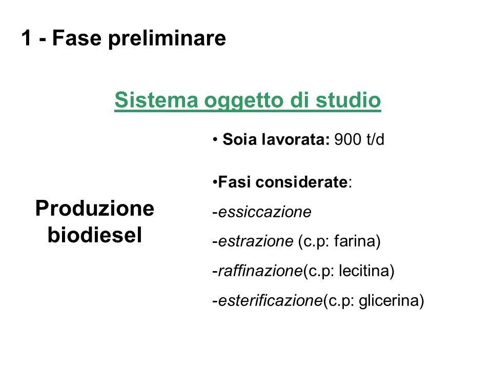 Sistema oggetto di studio 1 - Fase preliminare Produzione biodiesel Soia lavorata: 900 t/d Fasi considerate: -essiccazione -estrazione (c.p: farina) -