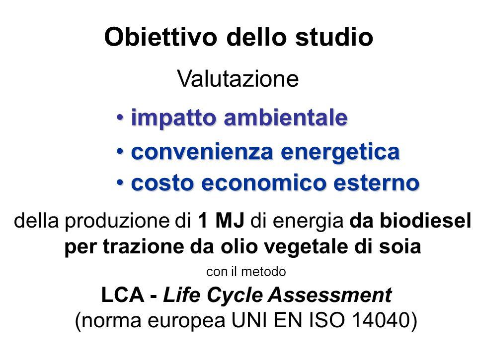 Obiettivo dello studio Valutazione impatto ambientale impatto ambientale convenienza energetica convenienza energetica costo economico esterno costo e