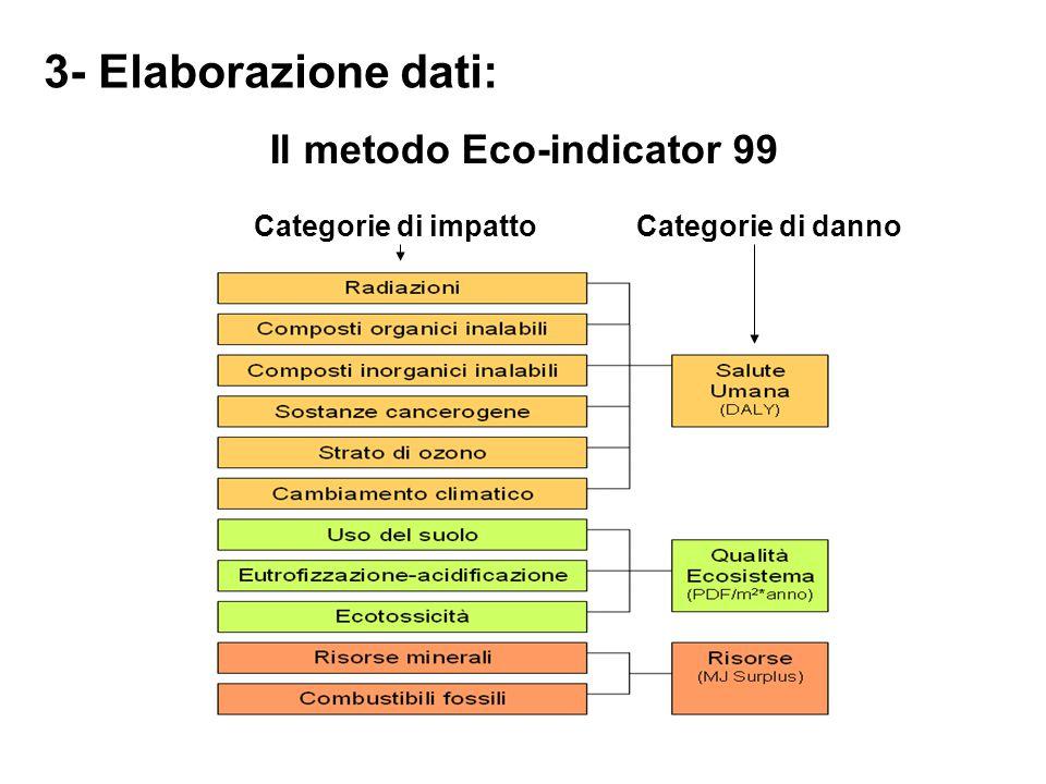 3- Elaborazione dati: Il metodo Eco-indicator 99 Categorie di impattoCategorie di danno