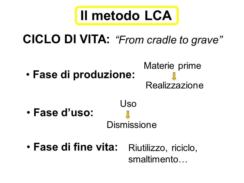 """CICLO DI VITA: Fase di produzione: Fase d'uso: Fase di fine vita: Materie prime Realizzazione Riutilizzo, riciclo, smaltimento… Il metodo LCA """"From cr"""