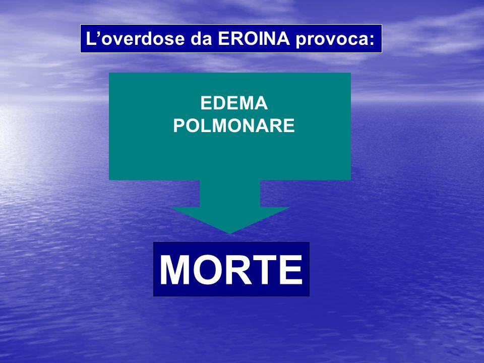 L'overdose da EROINA provoca: EDEMA POLMONARE MORTE