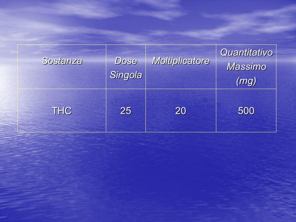 SostanzaDoseSingolaMoltiplicatoreQuantitativoMassimo(mg) THC2520500