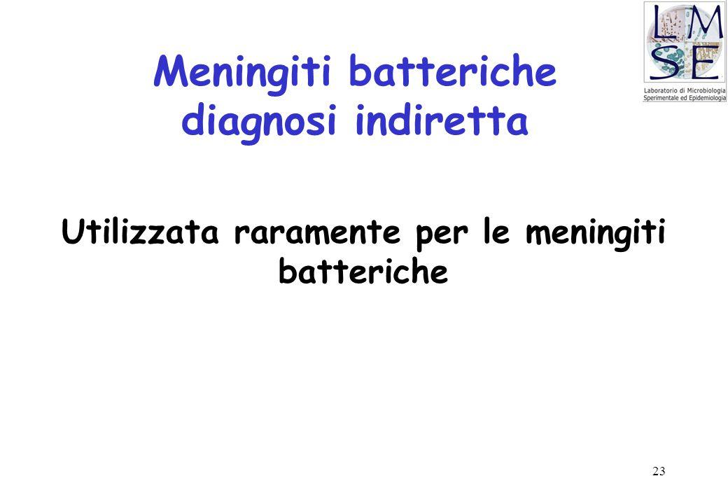 23 Meningiti batteriche diagnosi indiretta Utilizzata raramente per le meningiti batteriche