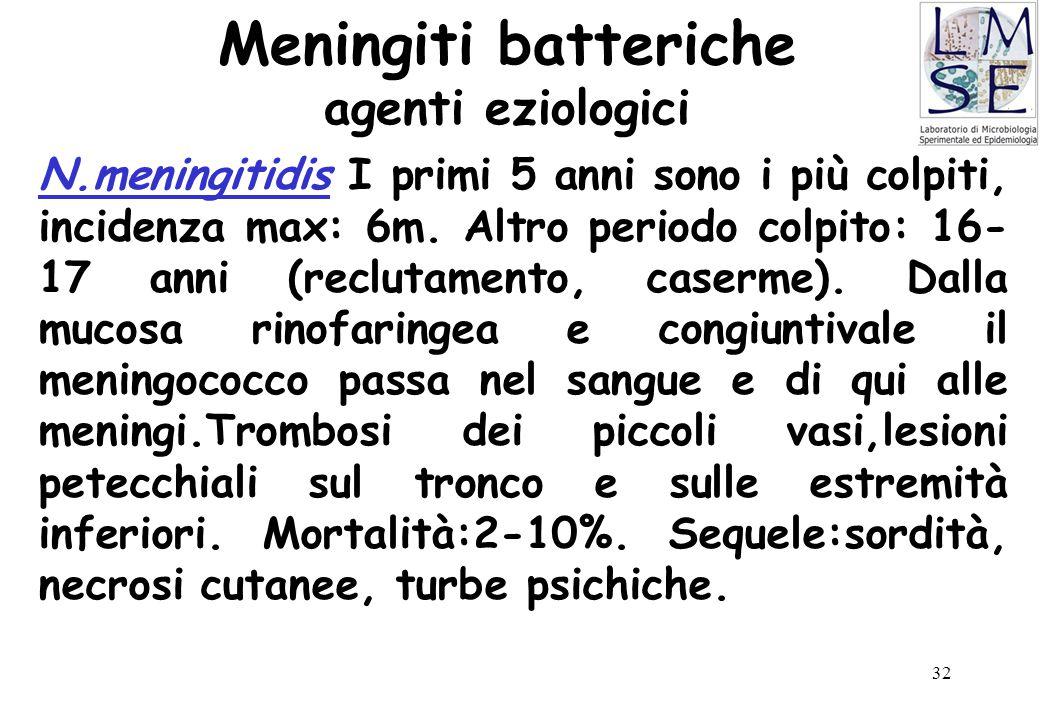 32 Meningiti batteriche agenti eziologici N.meningitidis I primi 5 anni sono i più colpiti, incidenza max: 6m. Altro periodo colpito: 16- 17 anni (rec