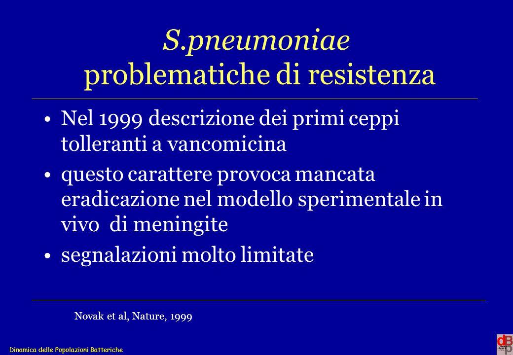 Dinamica delle Popolazioni Batteriche S.pneumoniae problematiche di resistenza Nel 1999 descrizione dei primi ceppi tolleranti a vancomicina questo ca