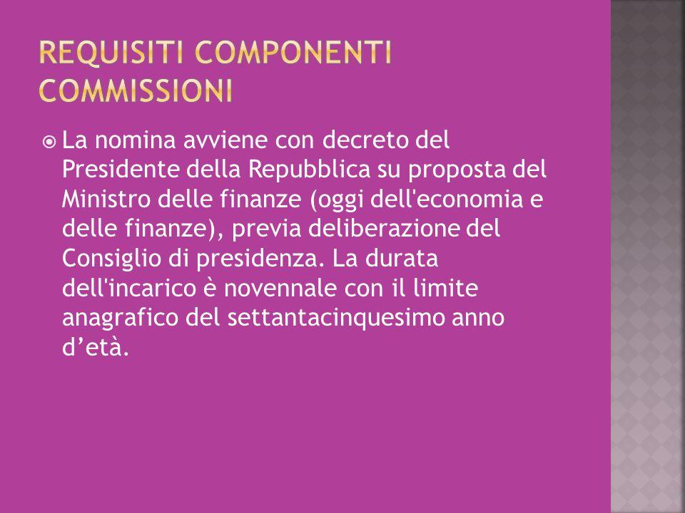  La nomina avviene con decreto del Presidente della Repubblica su proposta del Ministro delle finanze (oggi dell'economia e delle finanze), previa de
