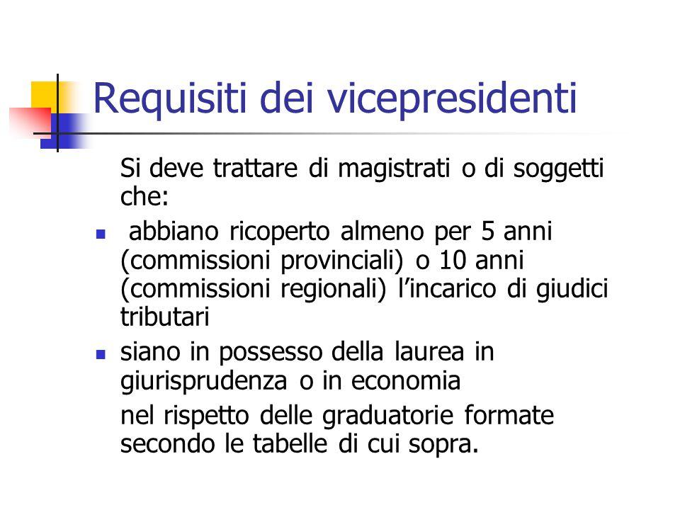 Requisiti dei vicepresidenti Si deve trattare di magistrati o di soggetti che: abbiano ricoperto almeno per 5 anni (commissioni provinciali) o 10 anni